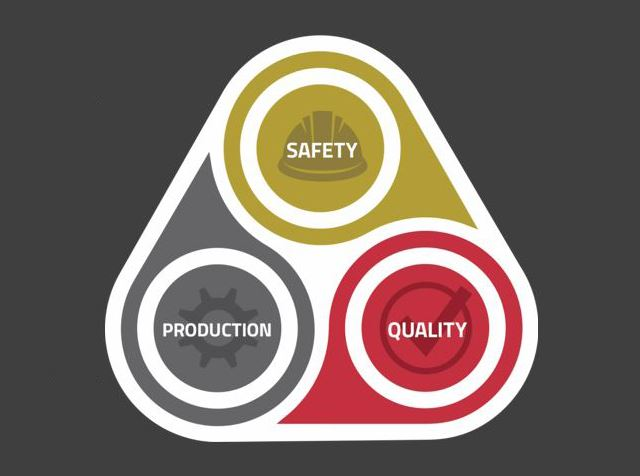 H&M Landscaping - Safety Quality Production with COVID-19