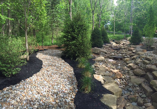 Landscape Water Drainage Solution in Twinsburg